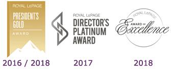 President's Gold Award - Director's Platinum Award - Excellence Award